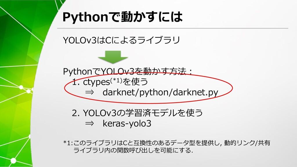 Pythonで動かすには YOLOv3はCによるライブラリ PythonでYOLOv3を動かす...
