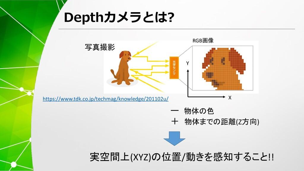 Depthカメラとは? X Y ー 物体の色 + 物体までの距離(Z方向) 実空間上(XYZ)...