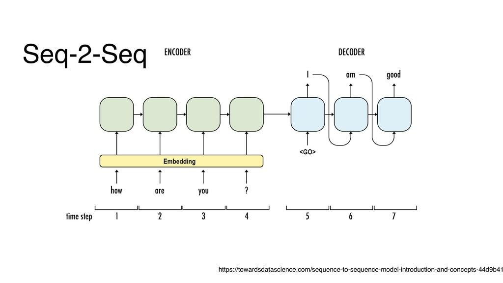 Seq-2-Seq https://towardsdatascience.com/sequen...