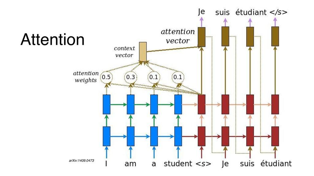 Attention arXiv:1409.0473