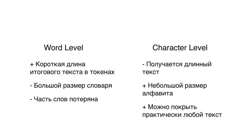 Word Level Character Level + Короткая длина ито...
