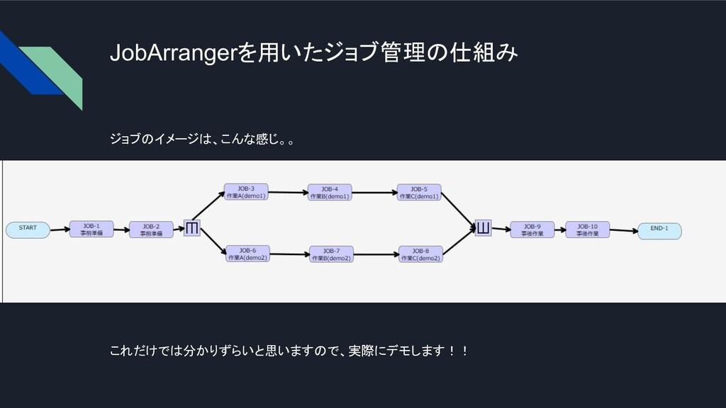 JobArrangerを用いたジョブ管理の仕組み ジョブのイメージは、こんな感じ。。 これだけ...