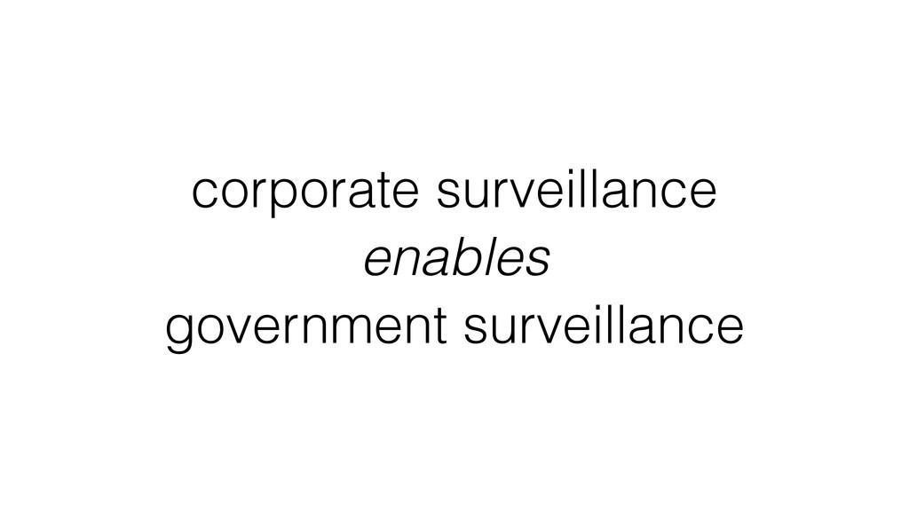 government surveillance corporate surveillance ...