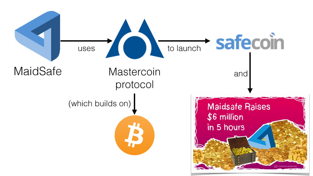 MaidSafe (which builds on) Mastercoin protocol ...