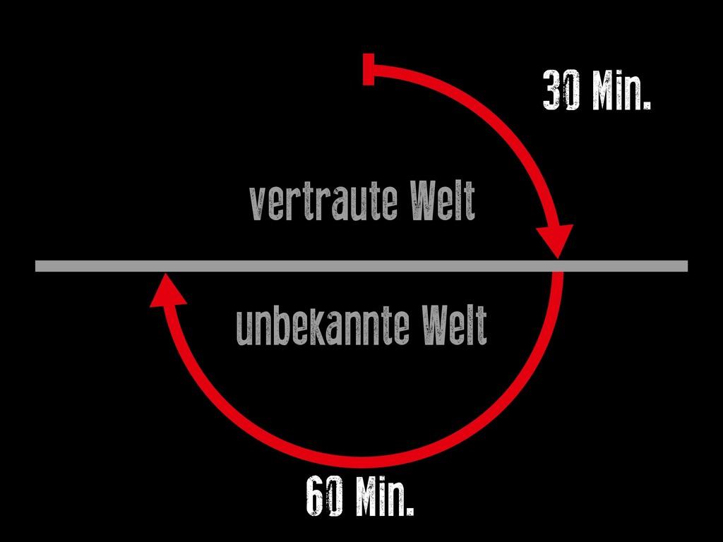 30 Min. 60 Min. vertraute Welt unbekannte Welt