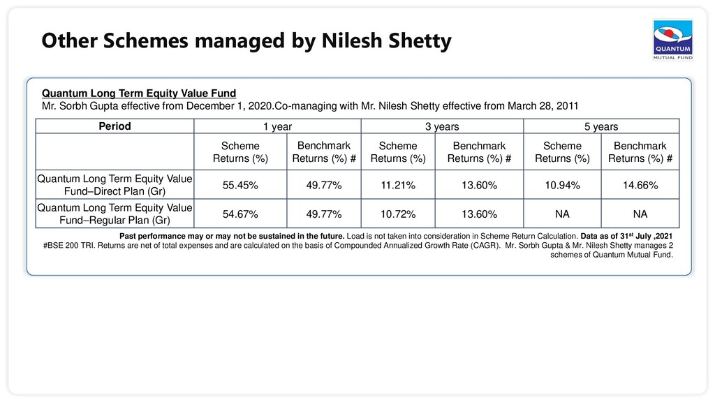 Other Schemes managed by Nilesh Shetty Quantum ...