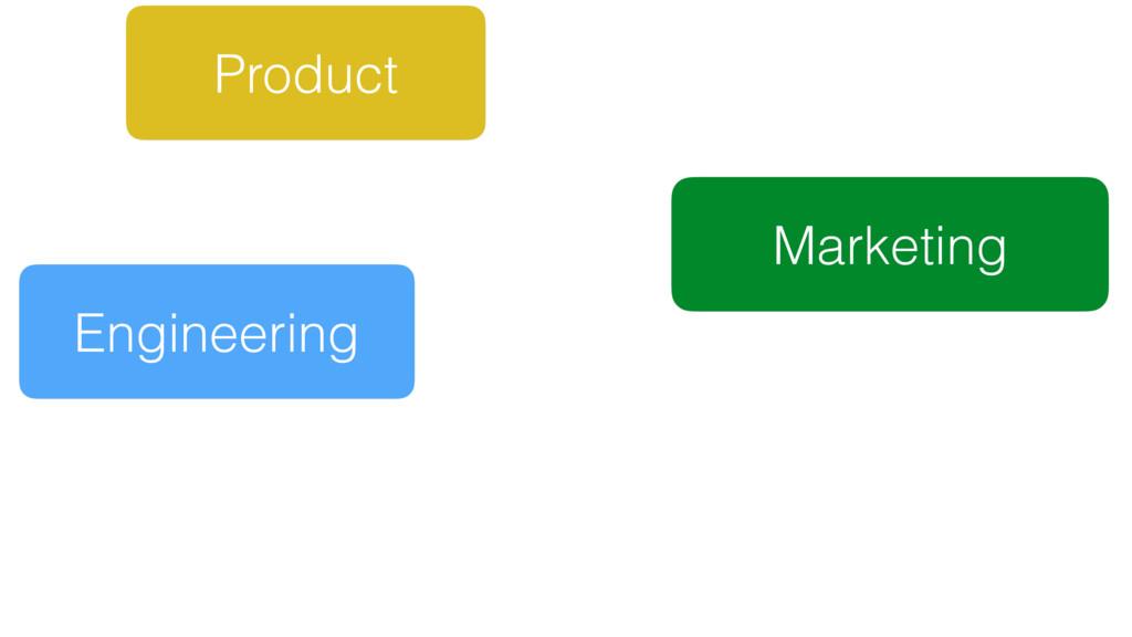 Product Engineering Marketing