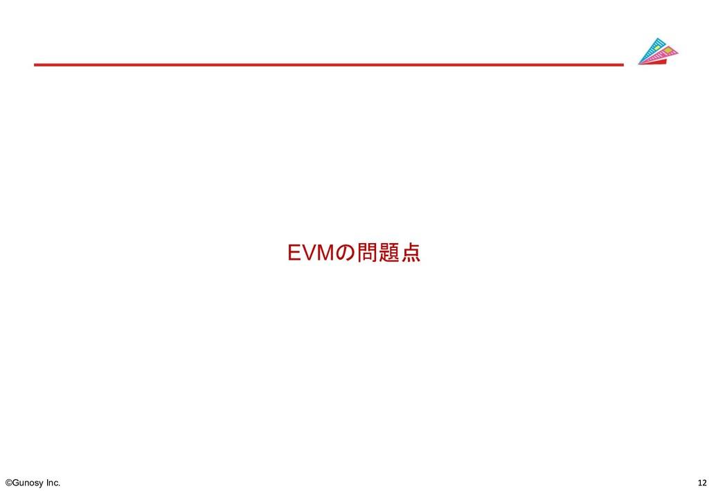 ©Gunosy Inc. EVMの問題点
