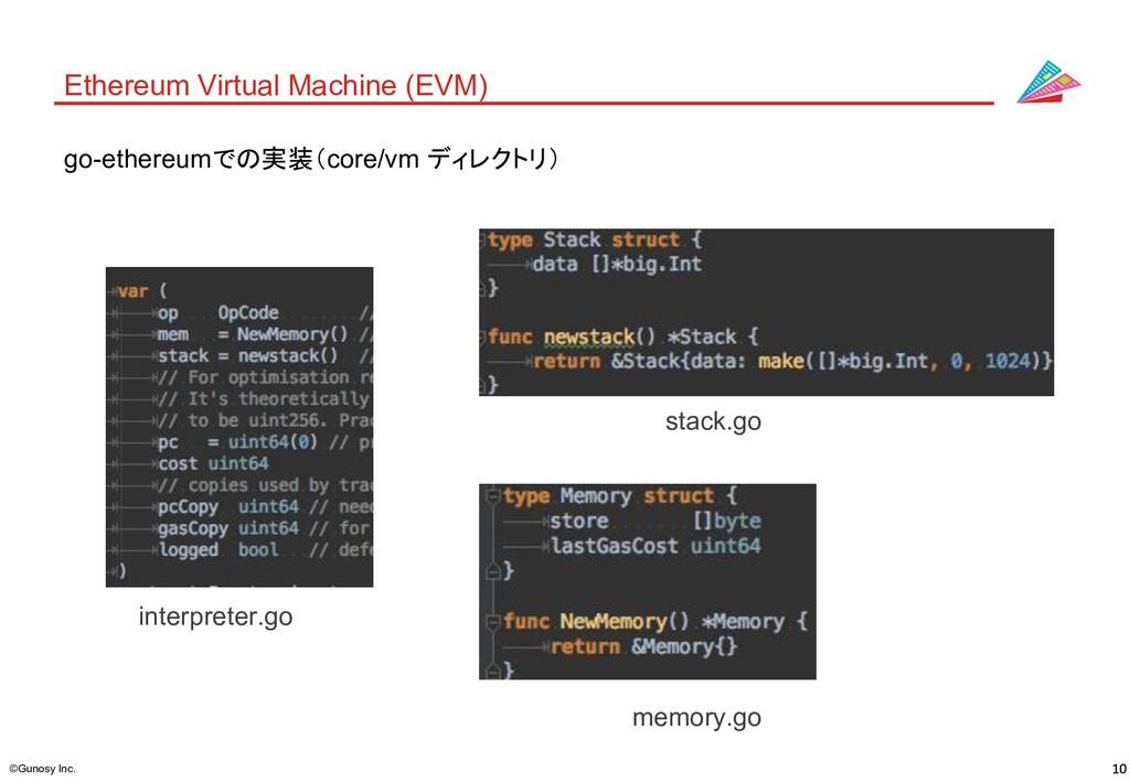 ©Gunosy Inc. Ethereum Virtual Machine (EVM) int...