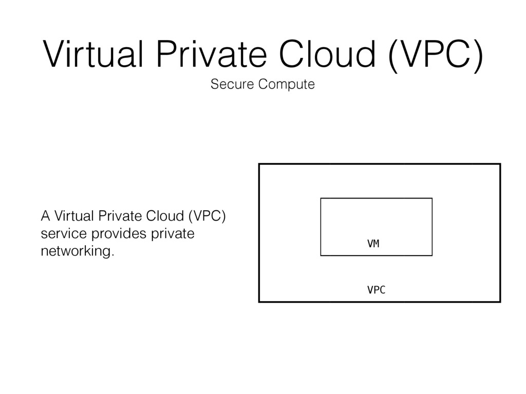Virtual Private Cloud (VPC) Secure Compute A Vi...