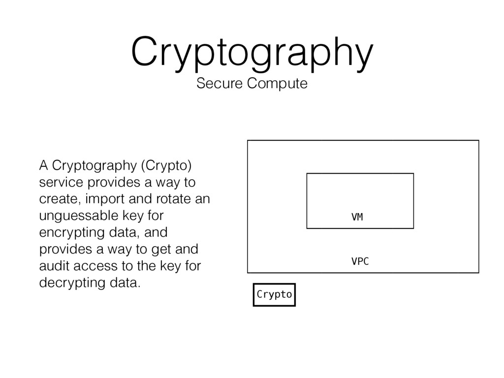 Cryptography Secure Compute A Cryptography (Cry...
