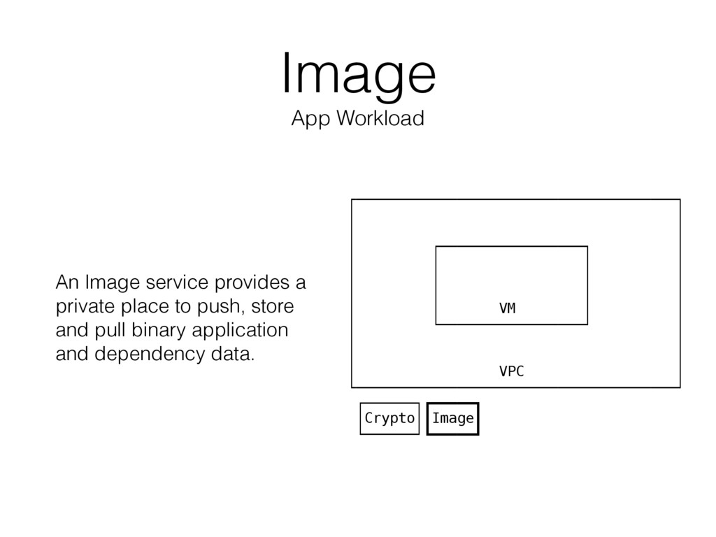 Image App Workload An Image service provides a ...