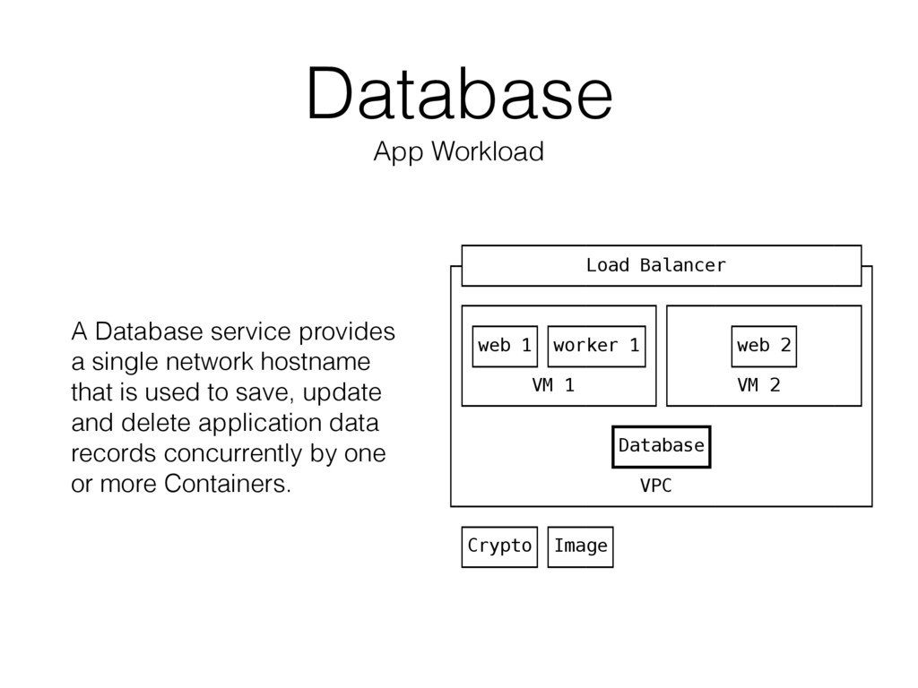 Database App Workload A Database service provid...
