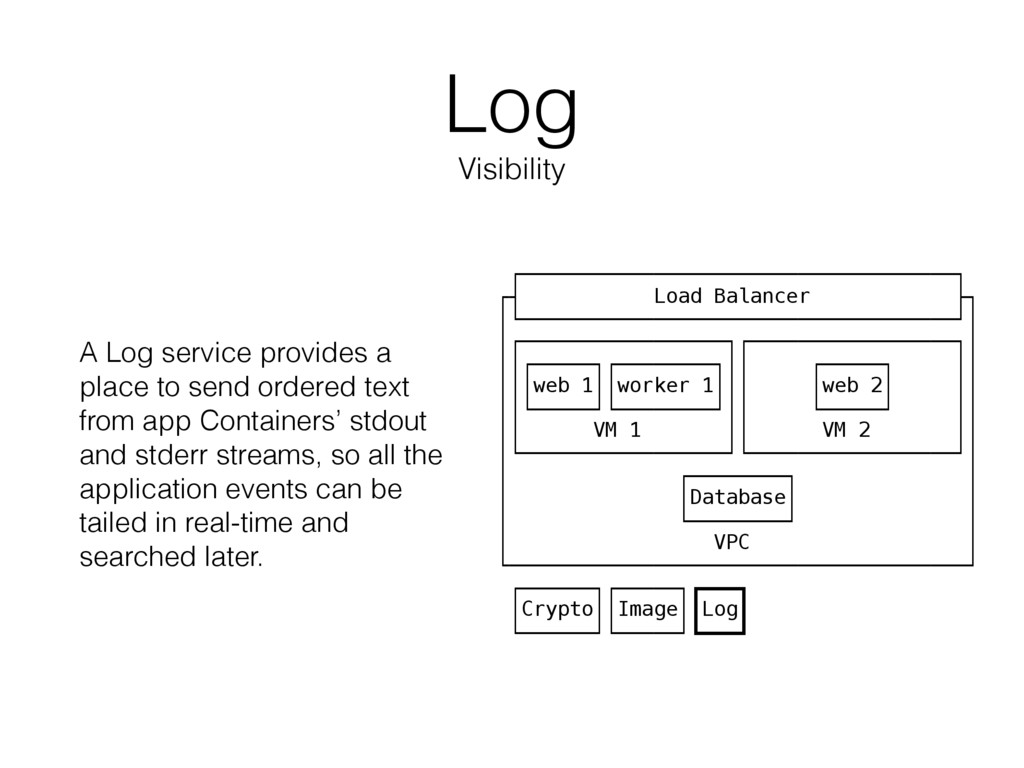 Log Visibility A Log service provides a place t...