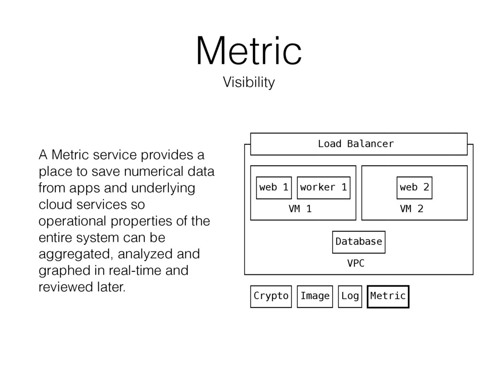 Metric Visibility A Metric service provides a p...