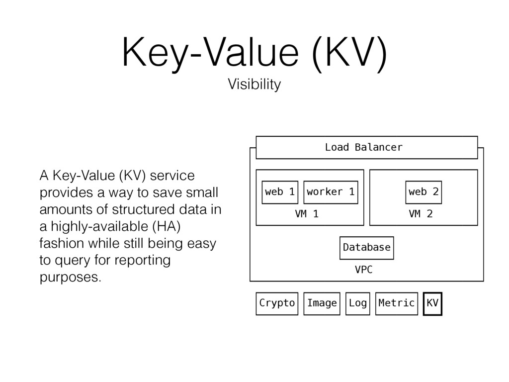 Key-Value (KV) Visibility A Key-Value (KV) serv...