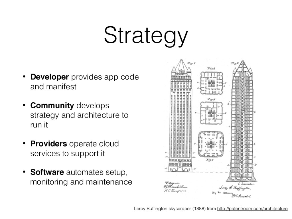 Strategy • Developer provides app code and mani...