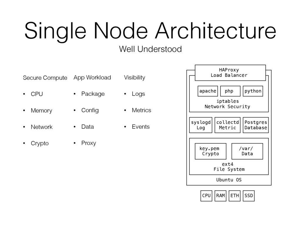 Single Node Architecture Well Understood Secure...