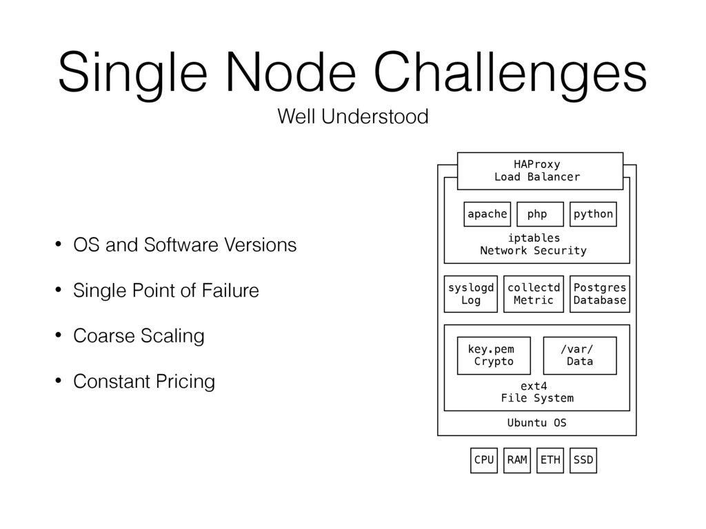 Single Node Challenges Well Understood • OS and...