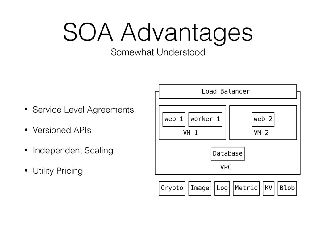 SOA Advantages Somewhat Understood • Service Le...