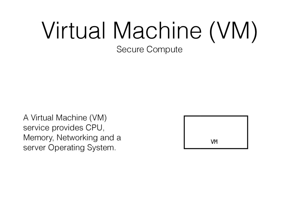Virtual Machine (VM) Secure Compute A Virtual M...