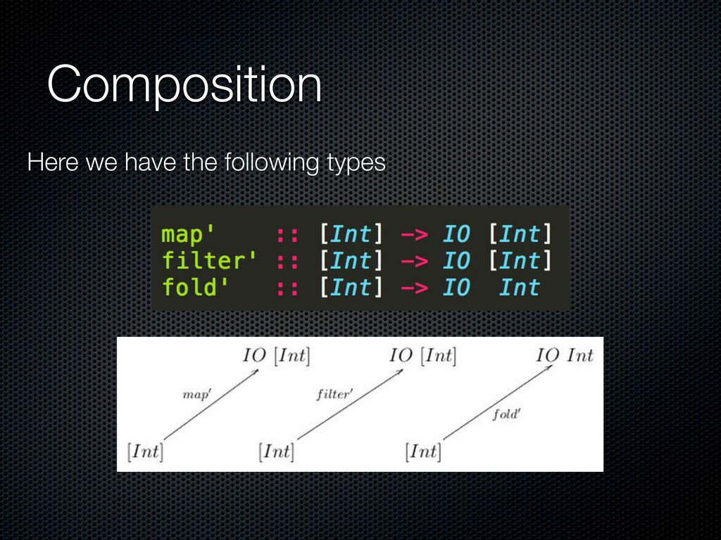 Composition Here we have the following types