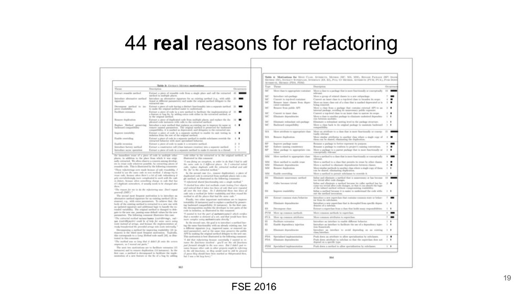 FSE 2016 44 real reasons for refactoring 19