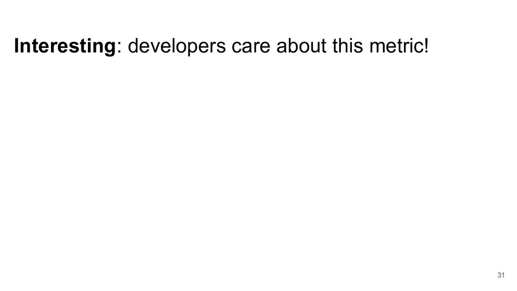 Interesting: developers care about this metric!...