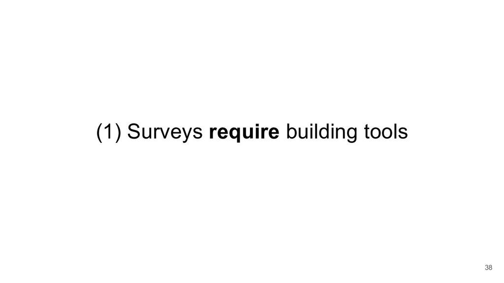 38 (1) Surveys require building tools