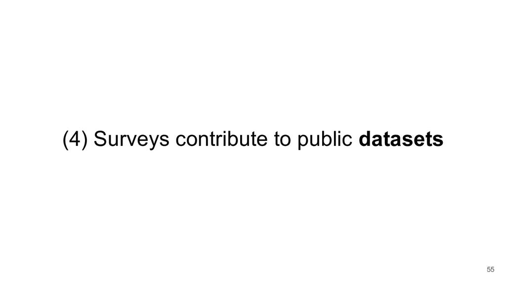 (4) Surveys contribute to public datasets 55