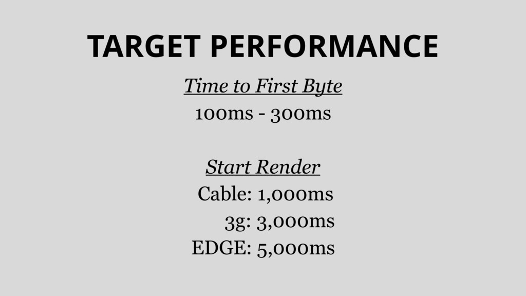 TARGET PERFORMANCE