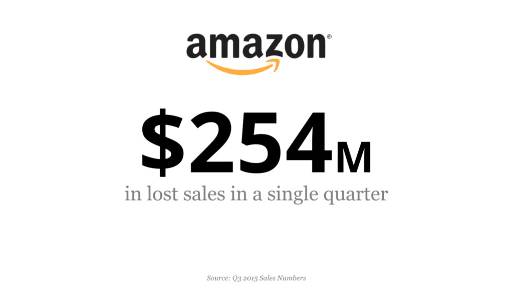 $254M in lost sales in a single quarter Source:...