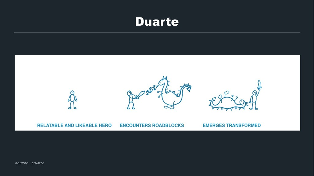 Duarte SOURCE: DUARTE