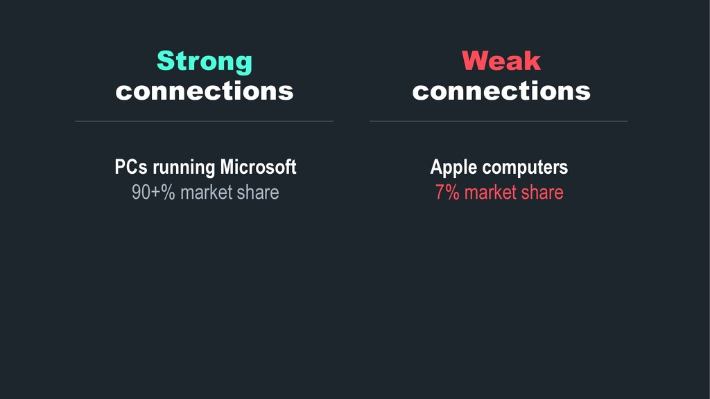 PCs running Microsoft 90+% market share Apple c...