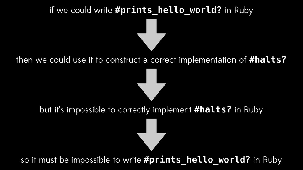if we could write #prints_hello_world? in Ruby ...