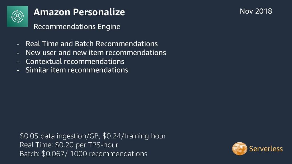 Amazon Personalize Recommendations Engine Nov 2...