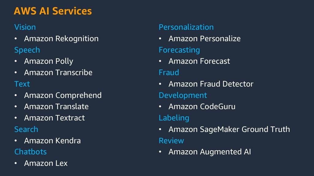 AWS AI Services Vision • Amazon Rekognition Spe...