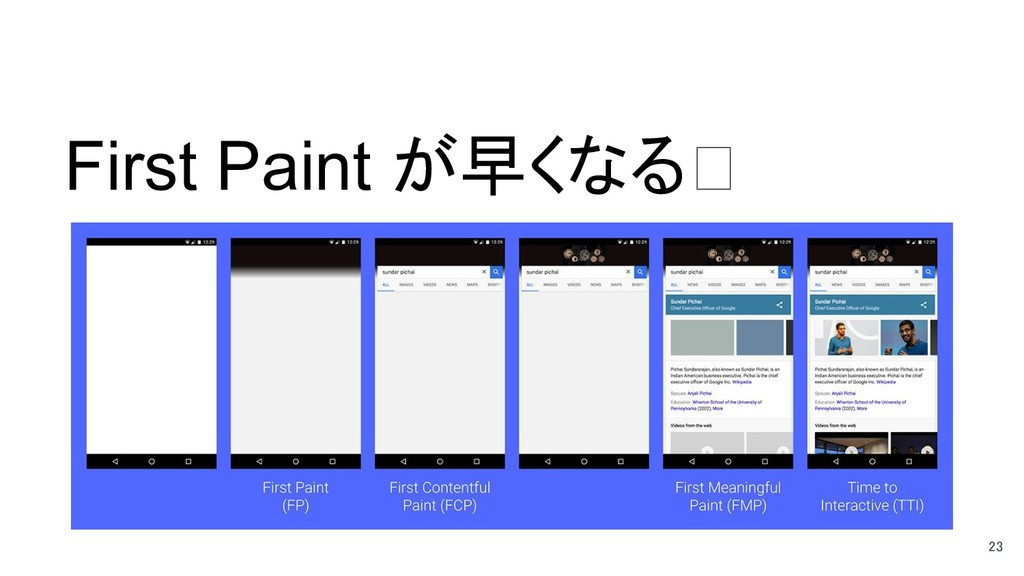 First Paint が早くなる 23