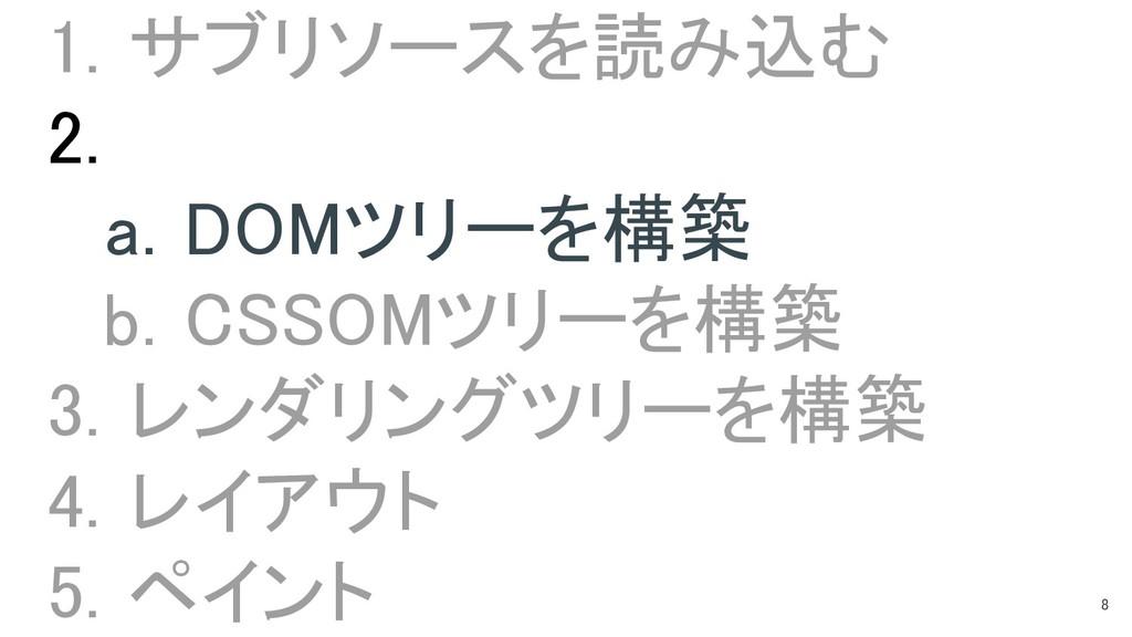 1. サブリソースを読み込む 2. a. DOMツリーを構築 b. CSSOMツリーを構築 3...