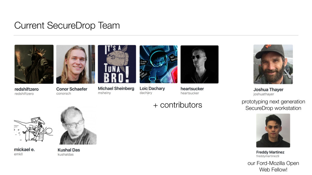 Current SecureDrop Team our Ford-Mozilla Open W...