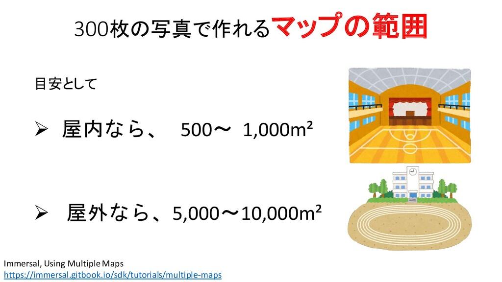 300枚の写真で作れるマップの範囲 目安として ➢ 屋内なら、 500~ 1,000m² ➢ ...