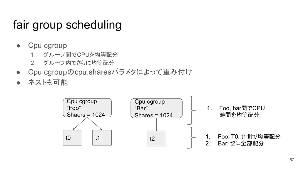 fair group scheduling ● Cpu cgroup 1. グループ間でCPU...