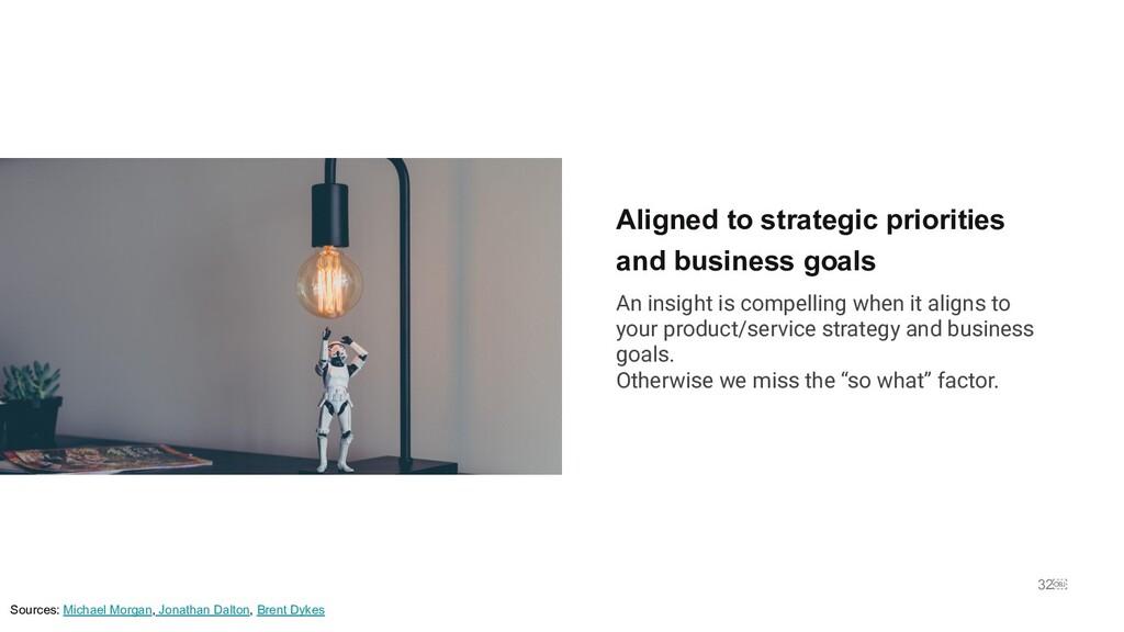 32 Aligned to strategic priorities and busines...