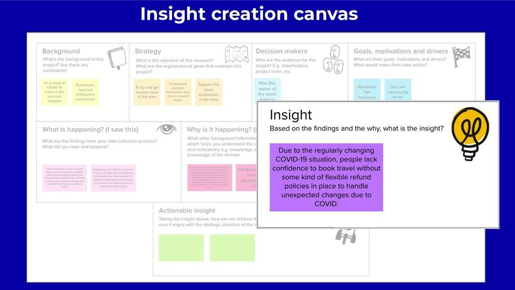 Insight creation canvas