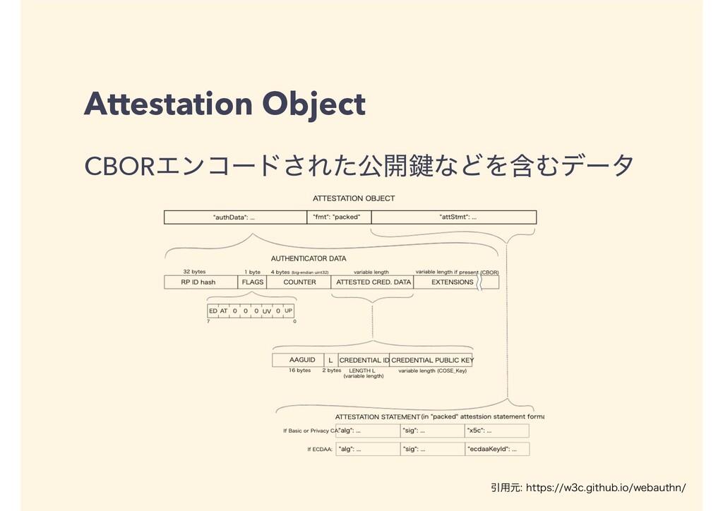Attestation Object CBORΤϯίʔυ͞Εͨެ։伴ͳͲΛؚΉσʔλ Ҿ༻ݩ...