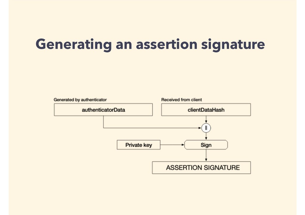 Generating an assertion signature