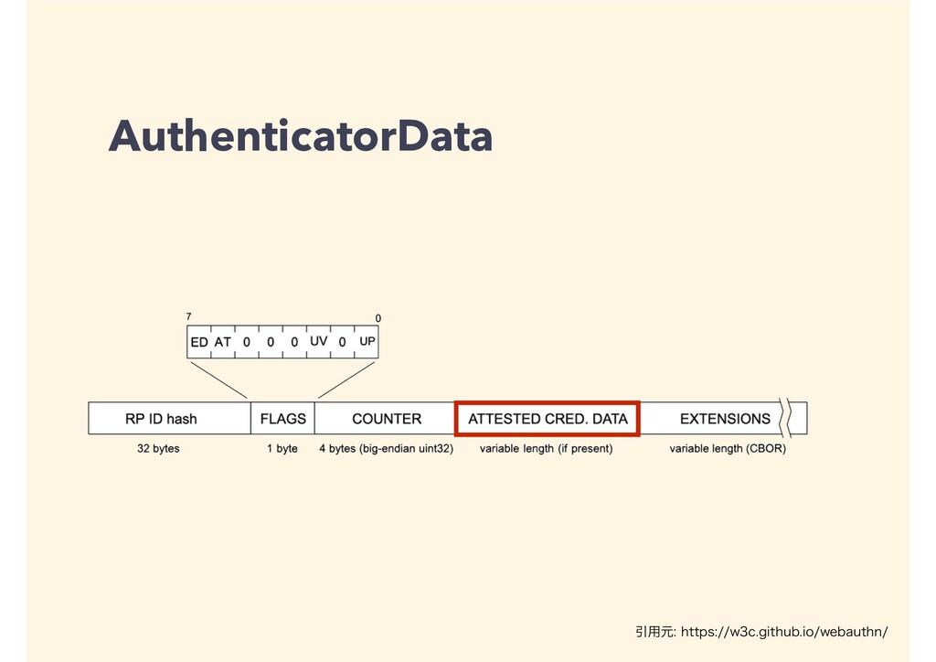 AuthenticatorData Ҿ༻ݩIUUQTXDHJUIVCJPXF...
