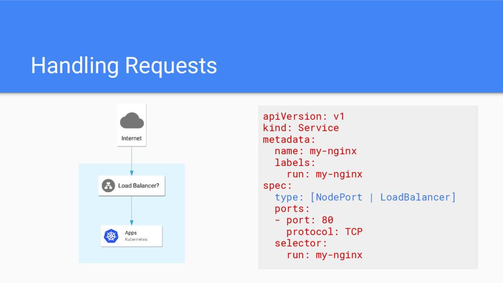 Handling Requests apiVersion: v1 kind: Service ...