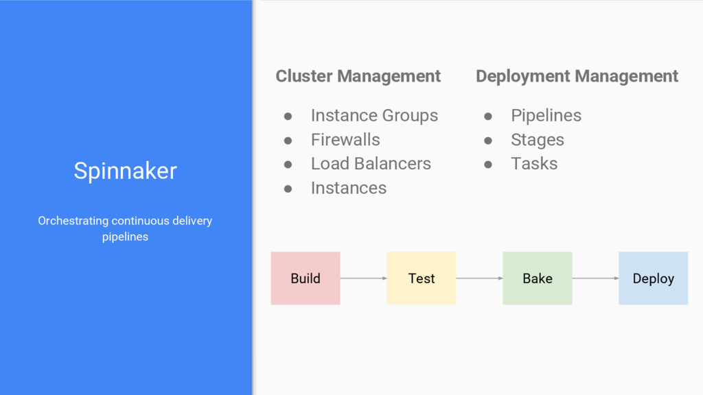 Cluster Management ● Instance Groups ● Firewall...