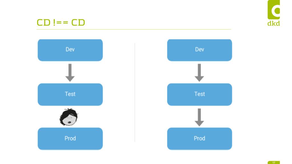 CD !== CD 17